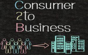 C2b: Entenda Essa Categoria Do E Commerce! Notícias E Artigos Contábeis Notícias E Artigos Contábeis - Ressul Contabilidade e Assessoria | Contabilidade em São Paulo